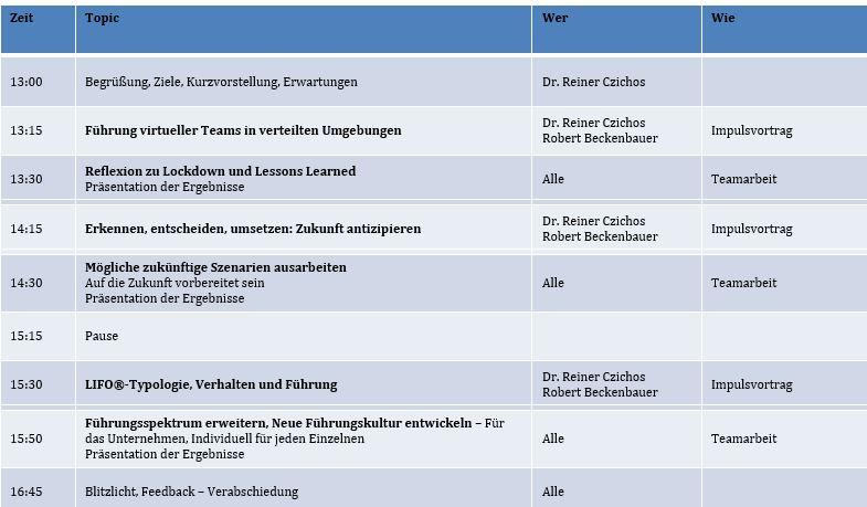Agenda Online Workshop mit Dr. Reiner Czichos und Edler & Stiegler Consulting GmbH