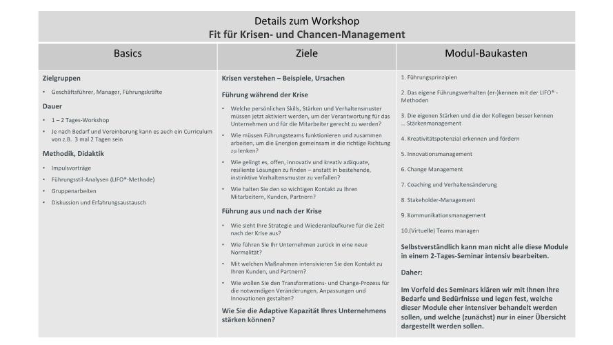 Details Online Workshop mit Dr. Reiner Czichos und Edler & Stiegler Consulting GmbH